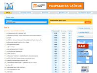 rating.infomsk.ru